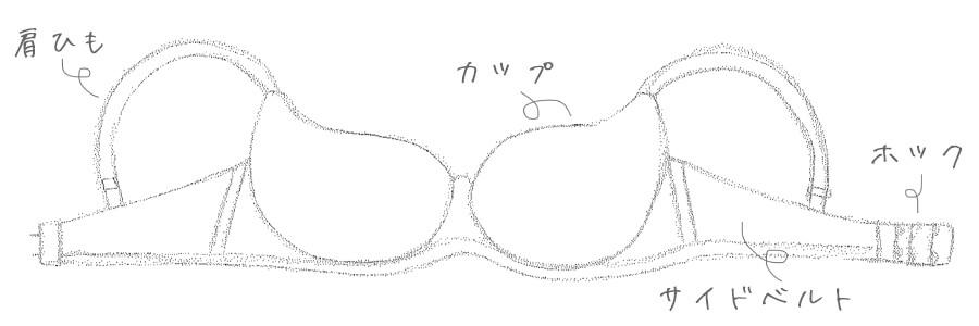 2段3列ホックのブラジャーのイラスト
