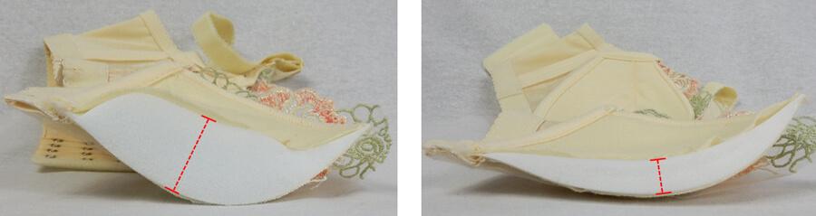 カップにパッドが内蔵しているブラジャーパッドの断面図