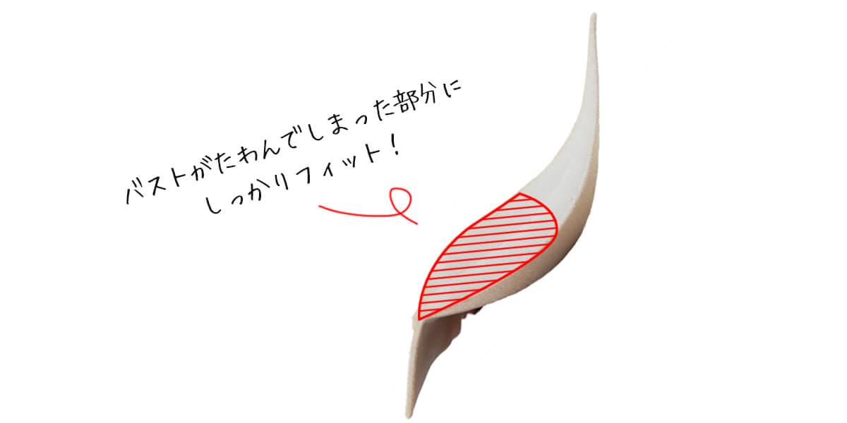 垂れ胸のための設計されたラディアンヌのブラジャーのカップ
