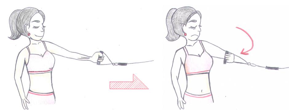 ゴムチューブあるいはゴムバンドを利用したシンプルなエクササイズの方法その2